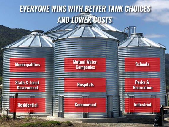7000 Gallons Galvanized Water Storage Tank